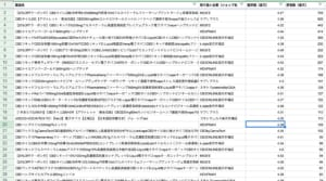 CBD製品調査のGoogleスプレッドシートスクリーンショット